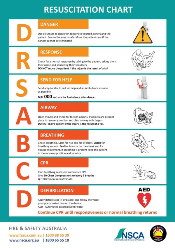 Free Fire and Safety Australia Resuscitation Chart
